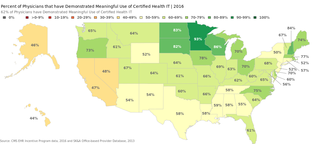Health IT Quick Stats - County by county us health map statistics